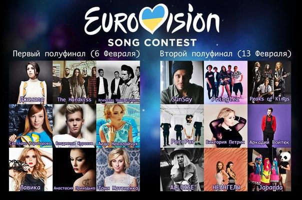 Результаты голосования первого национального отбора Украины на Евровидение 2016